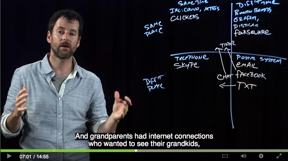 Professor em frente ao quadro explica que as pessoas mais velhas tem internet para ver seus netos.